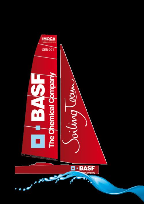 binzcom-super-yacht-branding-basf